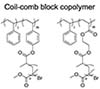 Synthesis of coil-comb block copolymers containing polystyrene coil and poly(methyl methacrylate) side chains via atom transfer radical polymerization