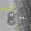 Dynamic metal-polymer interaction for the design of chemoselective and long-lived hydrogenation catalysts